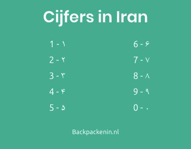 Een afbeelding met de vertaling van 9 cijfers naar het Perzisch alfabet voor backpackenin.nl